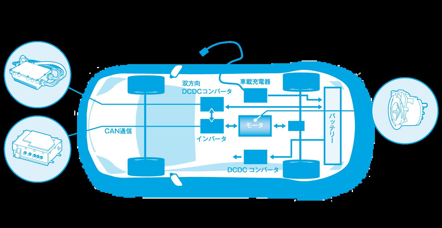 画像:パワーエレクトロニクスの技術開発